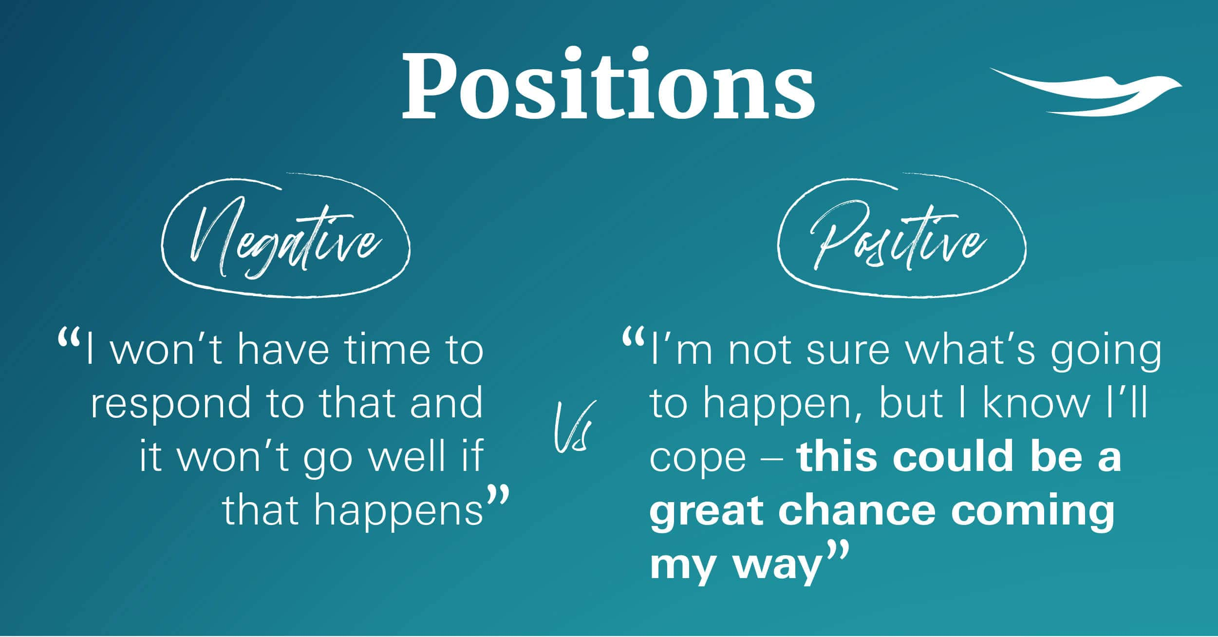 Negative and positive perceptions