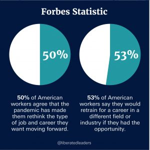 Covid Forbes Statistic